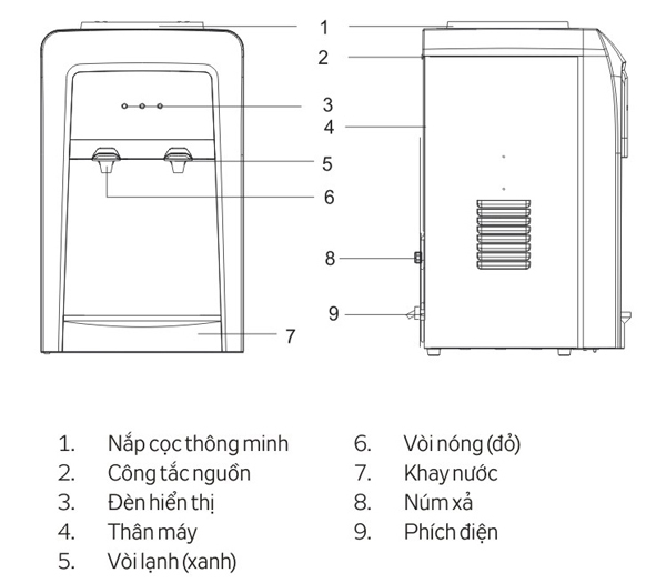 Thông số kĩ thuật cây nước nóng lạnh kangaroo kg33tn