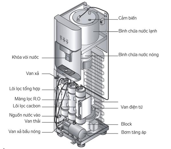 Cay-nong-lanh-KG50SD.jpg