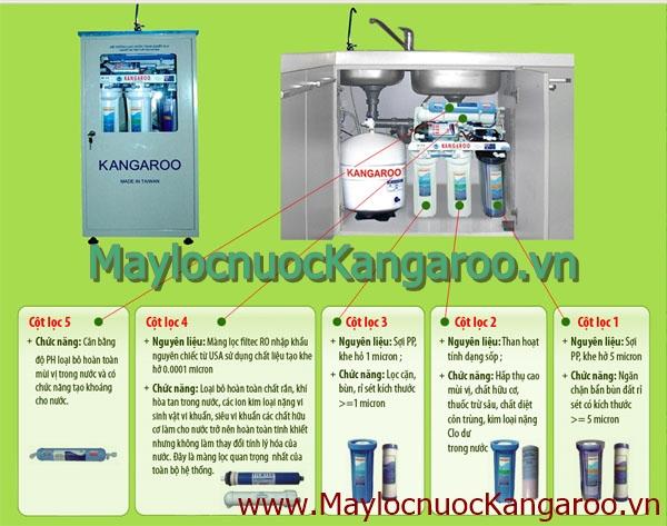 Hình ảnh máy lọc nước Kangaroo lắp đặt trong tủ bếp