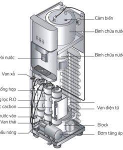 Mô tả thông số Kangaroo KG50SD