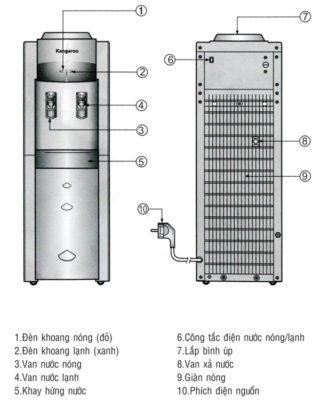 Thông số kỹ thuật KG44