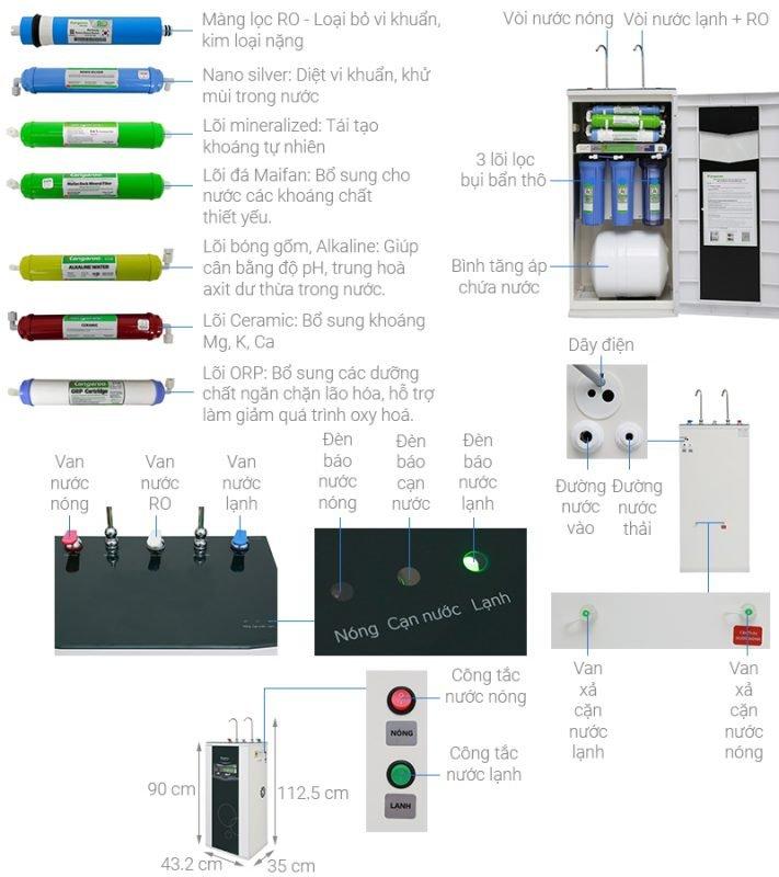 Chi tiết các bộ phận, lõi lọc của máy lọc nước Kangaroo KG10A3