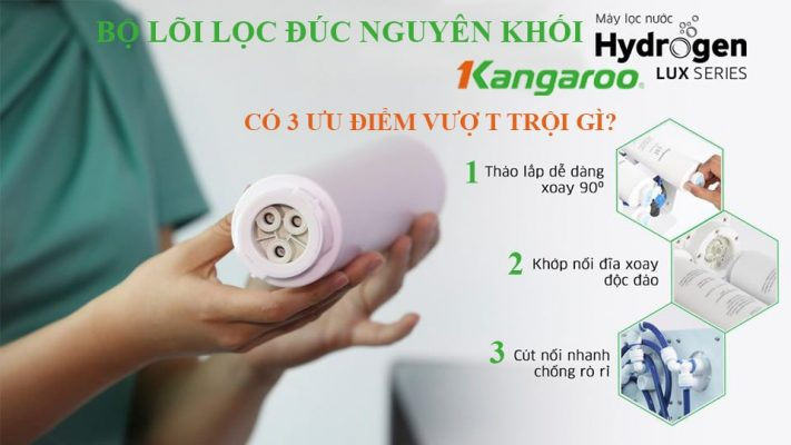 Bo Loi Loc Duc Nguyen Khoi Hydrogen Lux Series Co 3 Uu Diem Vuot Troi Gi Min