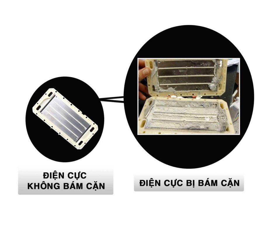 Nhung Sai Lam De Mac Phai Khi Mua May Loc Nuoc Hydrogen Ion Kiem 3